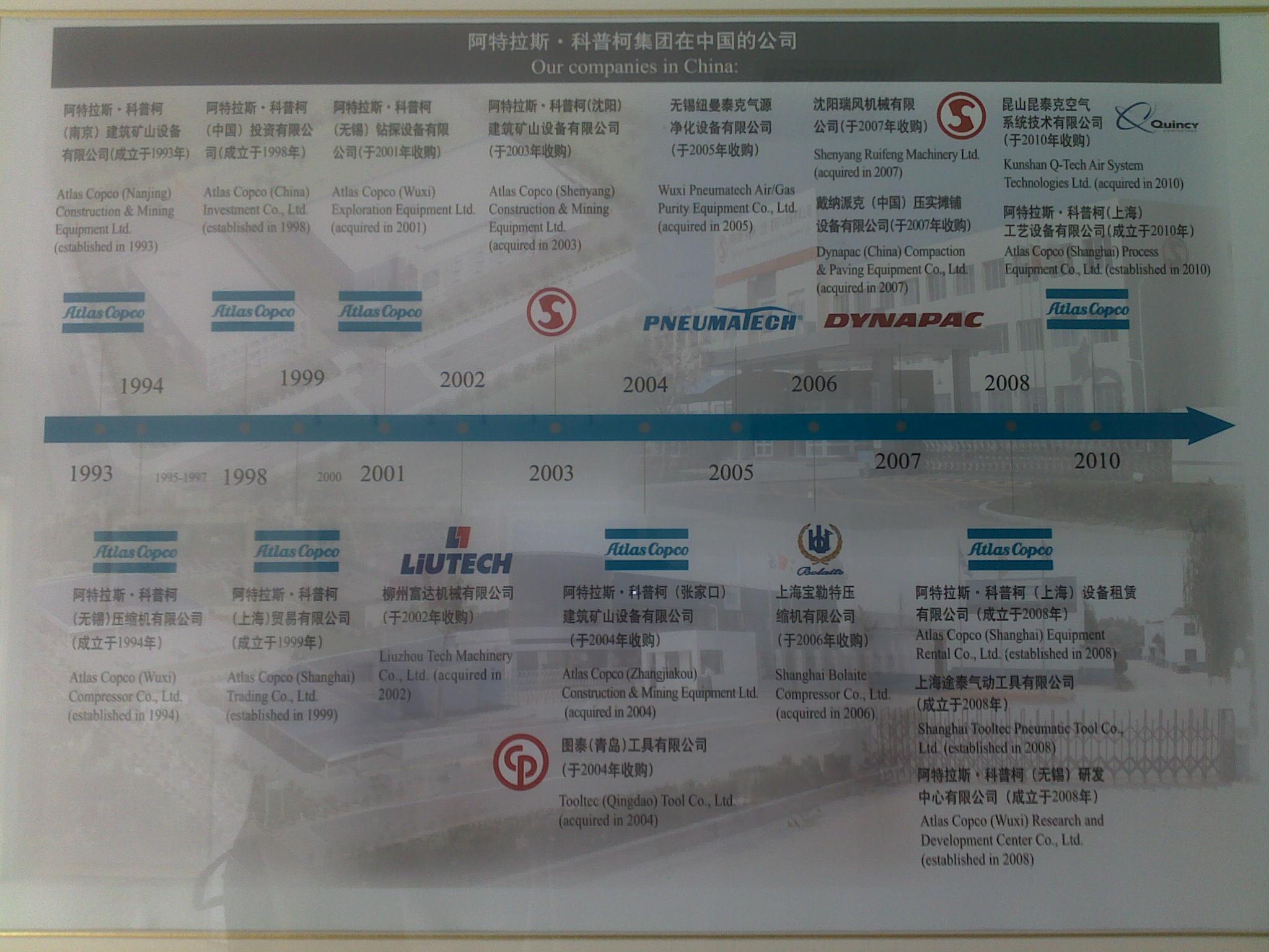 阿特拉斯在中国的公司