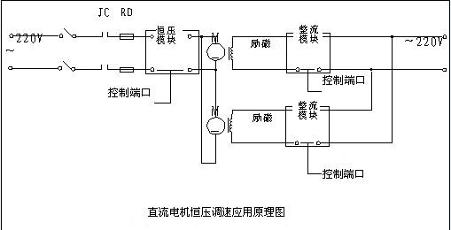 那么有什么办法能解决这样的问题吗?有,最近开关磁阻电机在煤矿机械的应用中收到了非常好的效果,但是因为其非线性特性而很难控制,为此,我们研究了使用开关磁阻数控调速电机驱动空压机实现恒压供气的方法。   1、开关磁阻数控调速电机实现恒压供气方法   开关磁阻调速系统(SRD)由电机SRM及控制器两大部分组成,电机驱动空压机储气罐的压力变送器信号回馈给电机控制器,电机控制器比较设定压力值和变送器的检测压力值,调节电机转速,保证以设定值恒压供气。SRM电动机转子磁极没有励磁,定子的相绕组是围绕定子磁极绕制的